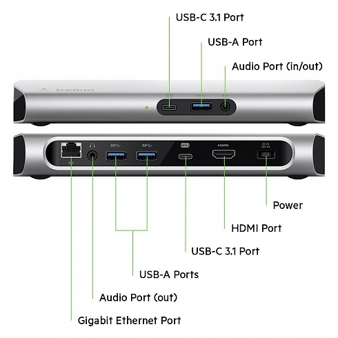 belkin-F4U093-usb-c-express-ports-1