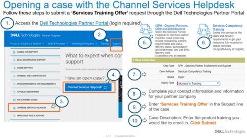 Dell Technologies přichází s podporou pro partnery