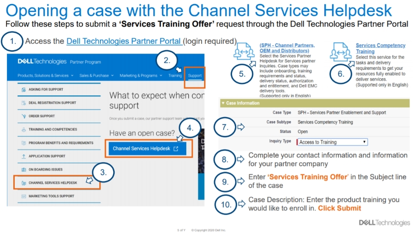 channel services helpdesk