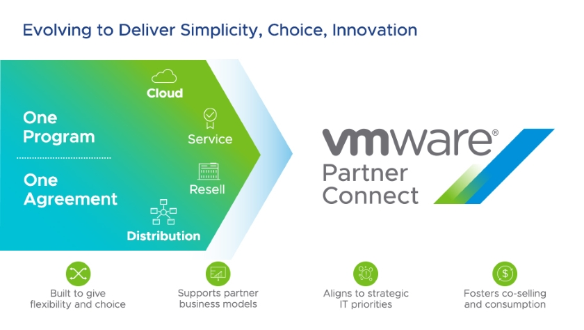 VMware Partner Connect