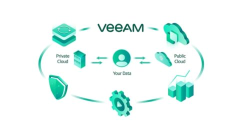 Tech Data spojila síly s Veeam